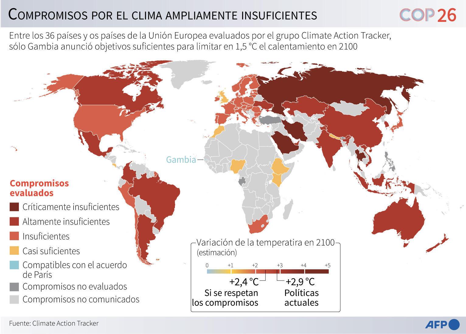 Evaluación de los compromisos de reducción de emisiones con efecto invernadero en 36 países y en los países miembros de la Unión Europea en la COP21 de París en 2015, según Climate Action Tracker