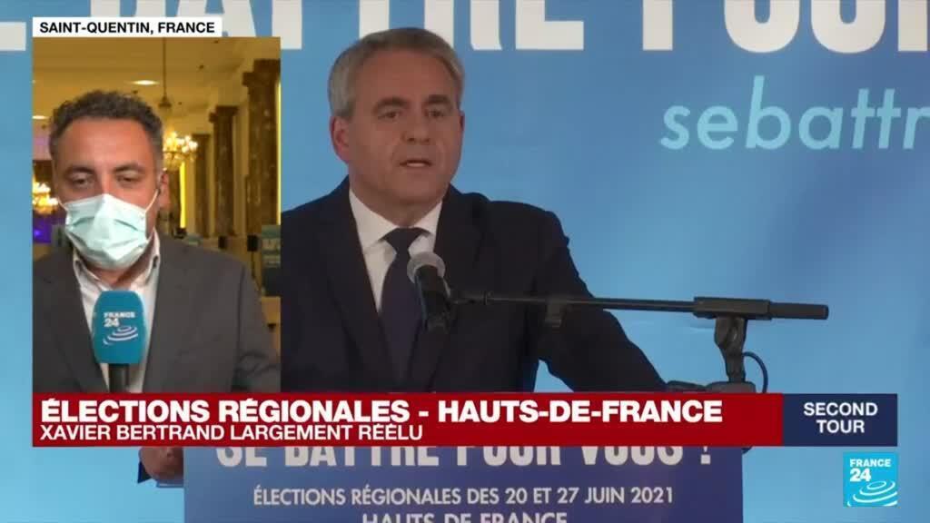 2021-06-27 22:09 Elections régionales en France : le sortant Xavier Bertrand (ex-LR) l'emporte dans les Hauts-de-France