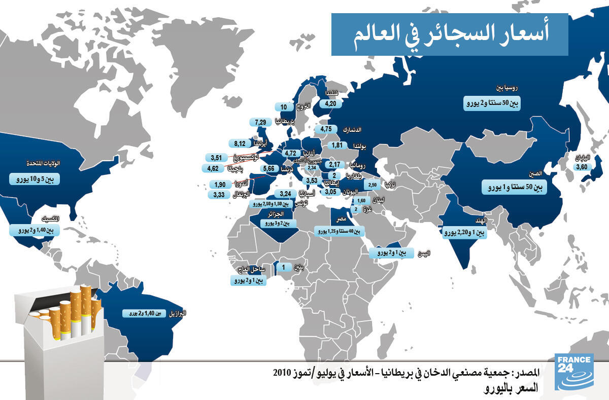 أسعار علب السجائر في دول العالم المختلفة