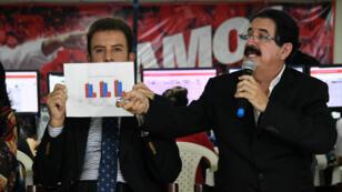 L'ancien président du Honduras, Manuel Zelaya (à droite sur la photo), soutient Salvador Nasralla (à gauche), le 5 décembre 2017.