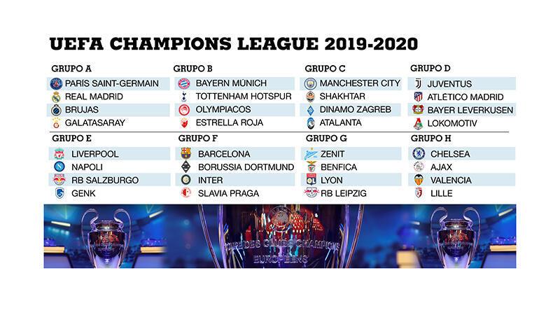 la final de la champions league 2020