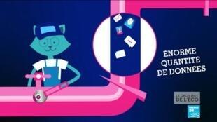 2020-07-13 06:15 LE GROS MOT DE L'ECO 5G
