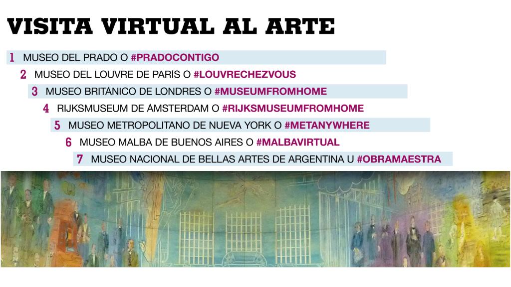 Los 'hashtag' o etiquetas que utilizan algunos museos del mundo para compartir sus obras en tiempos de cuarentena.