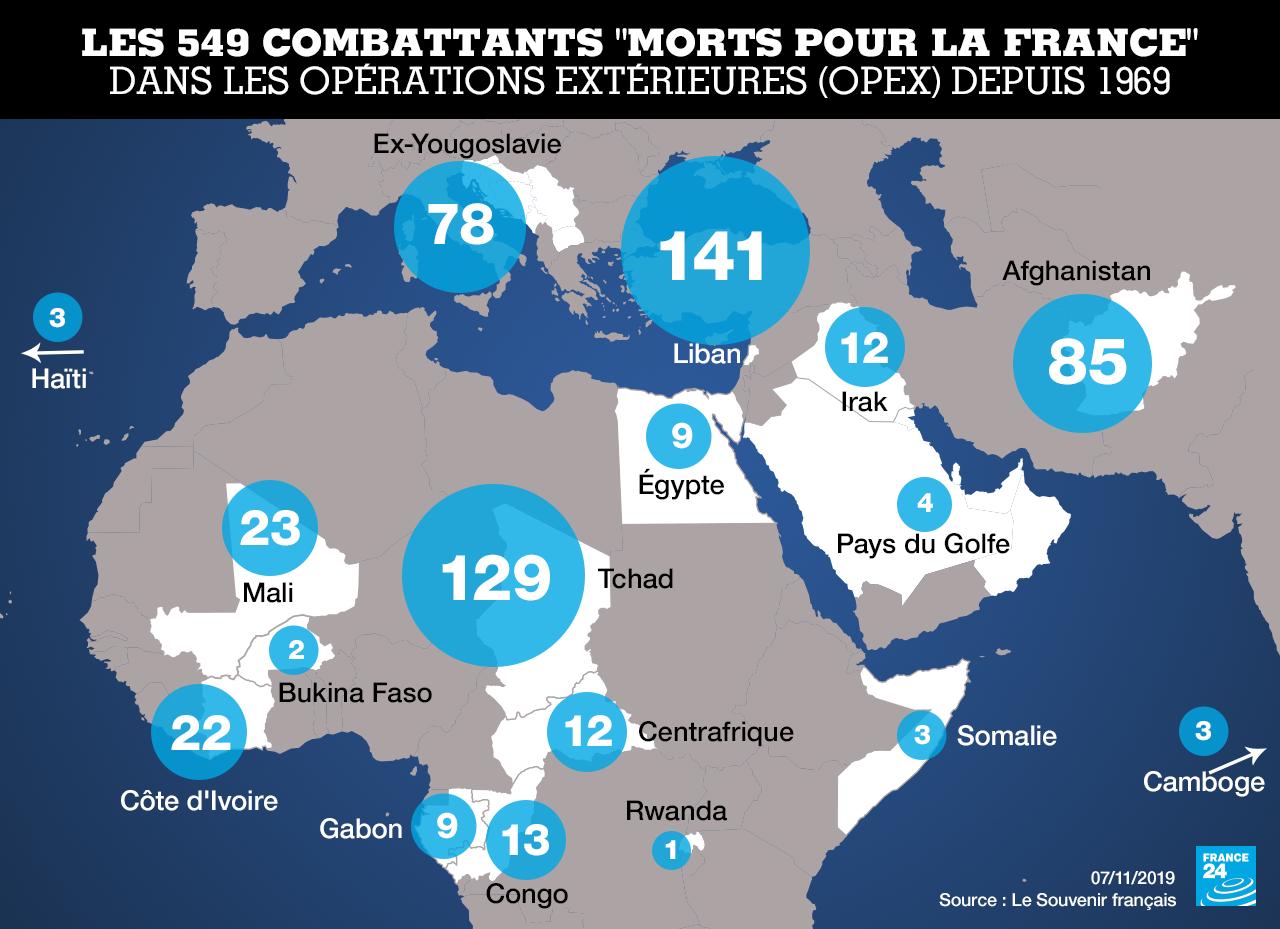 Qui sont les 549morts pour la France en Opex honorés le 11novembre?