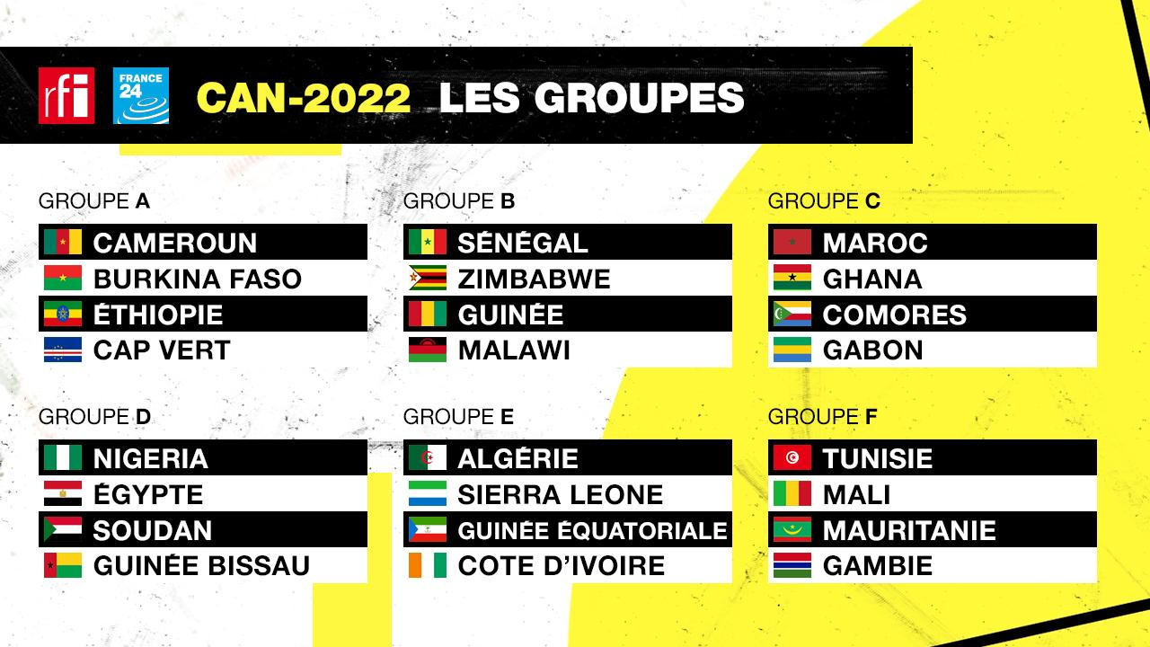 Le tirage au sort de la CAN-202 a eu lieu mardi 17 août à Yaoundé
