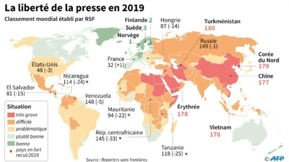 Le Monde Continue De Sassombrir Pour Les Journalistes Rsf