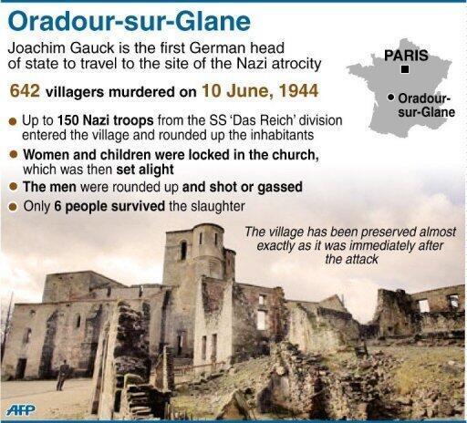 Map locating Oradour-sur-Glane with details of the massacre. ©AFP