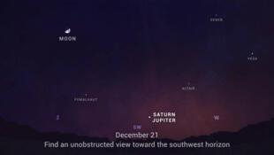 SaturnoNASA