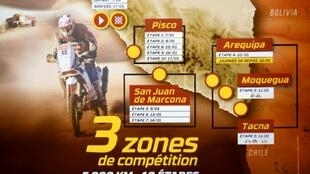 The route of the 2019 Dakar Rally
