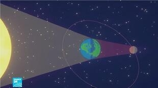 """ظاهرة خسوف نادرة يطلق عليها العلماء """"قمر الدم الأزرق العملاق"""""""