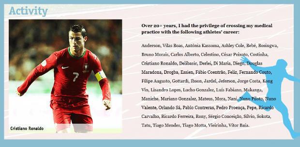La liste des joueurs soignés par le chirurgien José Noronha