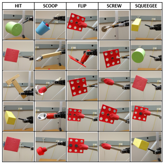 Les différents objets assemblés par le robot, au cours des tests.
