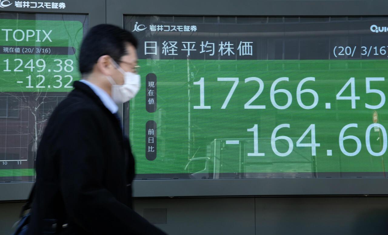 Un peatón pasa junto a un tablero de cotizaciones que muestra la cotización de la Bolsa de Valores de Tokio, en Tokio, el 16 de marzo de 2020.
