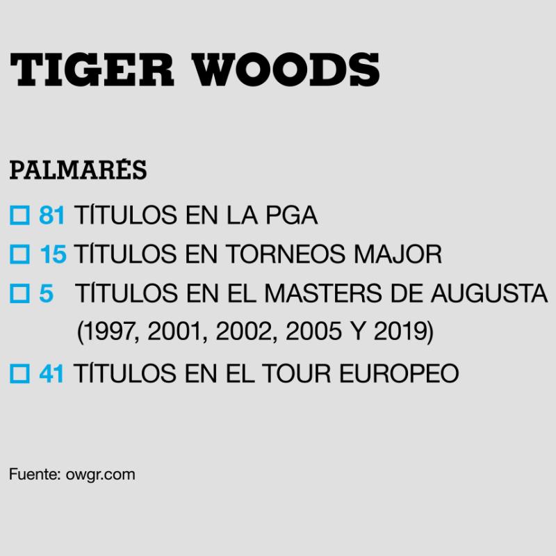 El palmarés de Tiger Woods está nutrido de títulos que ha acumulado a lo largo de más de dos décadas en el mundo del golf.