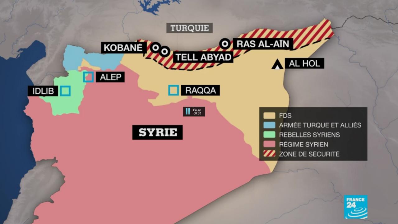 Forces en présence à la frontière turco-syrienne