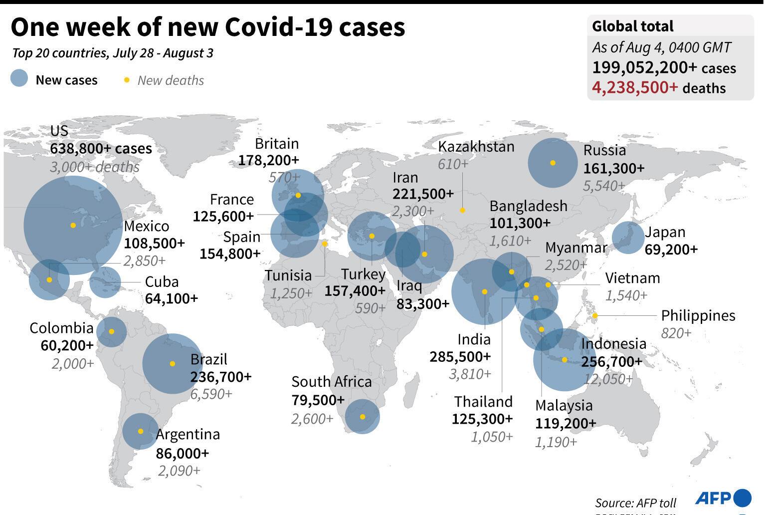 Nouveaux cas Govt-19 par semaine