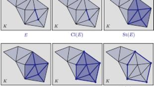 أداة تحول العمليات الرياضية المعقدة إلى صور لتبسيط فهمها