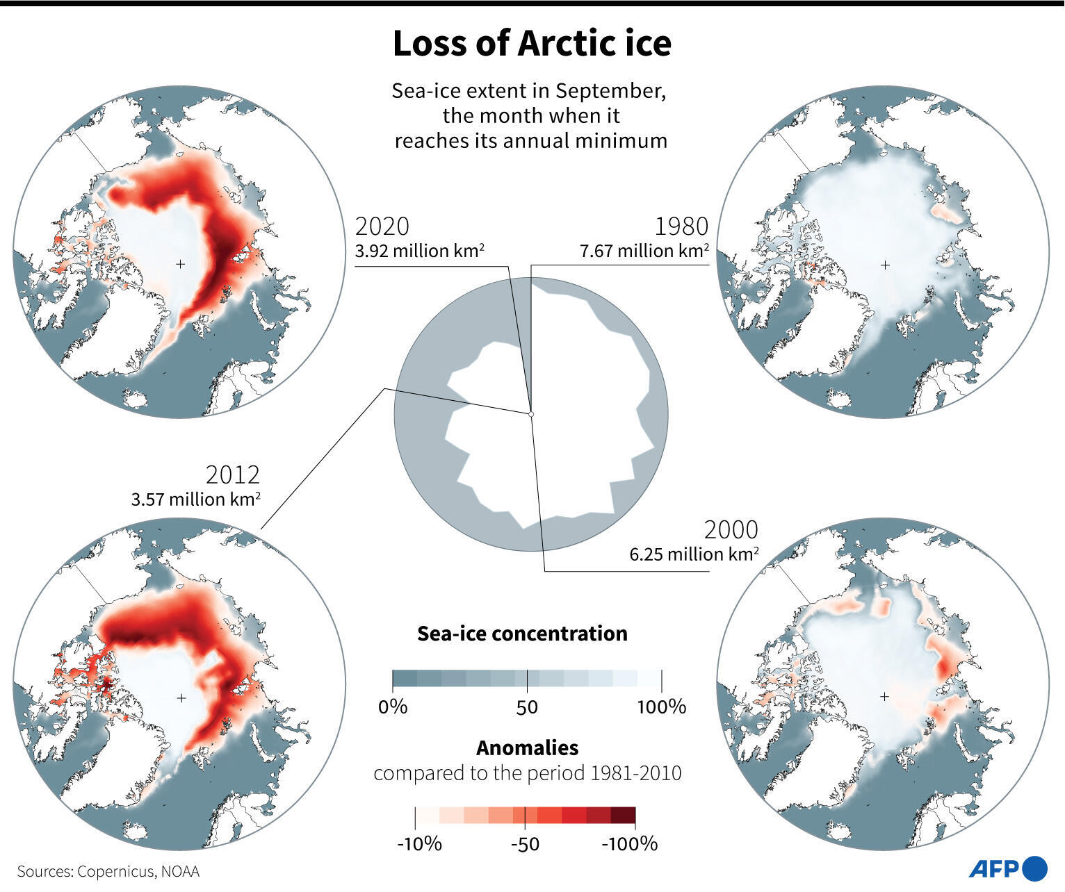The melting of the Arctic ice pack
