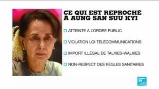 2021-03-01 10:03 Coup d'État en Birmanie : Aung San Suu Kyi inculpée pour deux nouvelles infractions