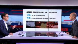 Lors des huit premiers mois de l'année 2016, les actes antimusulmans ont diminué de 58 % et les actes antisémites de 61 % en France.