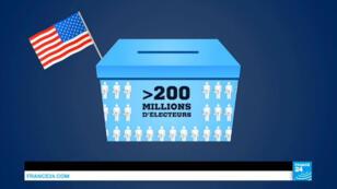Comprendre comment fonctionne l'élection présidentielle américaine en deux minutes.