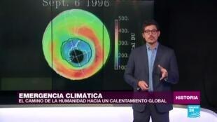Historia Clima