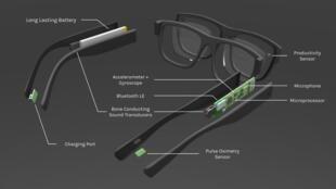 نظارات تمنع صاحبها من المماطلة في أداء العمل وتأجيله
