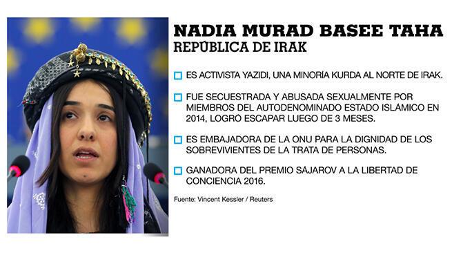 Imagen: Nadia Murad, premio Nobel de Paz 2018