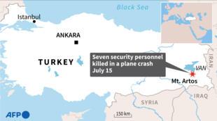 Turkey plane crash