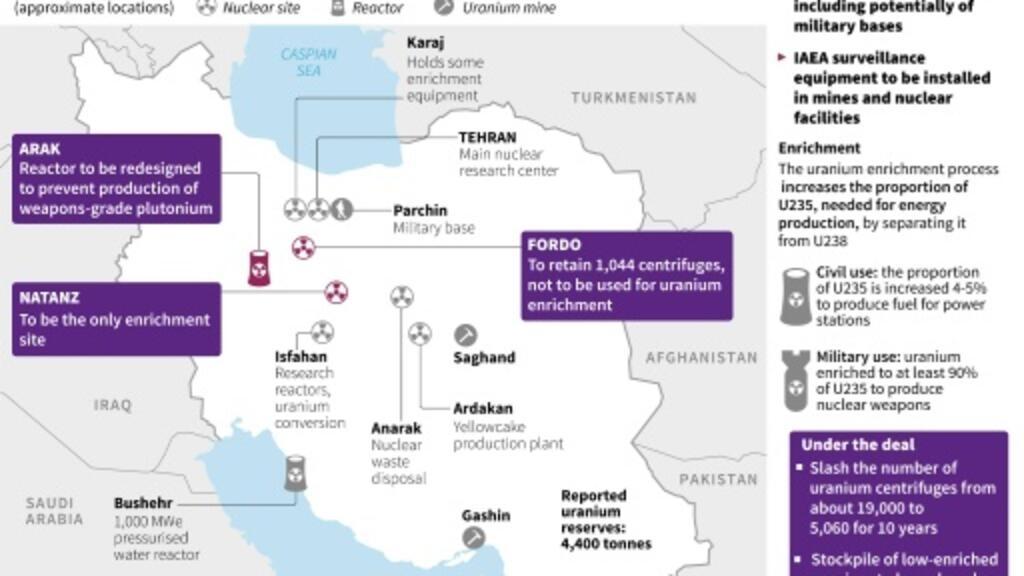 Iran still abiding by nuclear deal terms: IAEA
