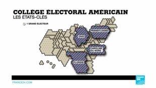 L'Ohio, la Pennsylvanie, la Caroline du Nord et la Floride font partie des  États-clés où se jouera l'élection.