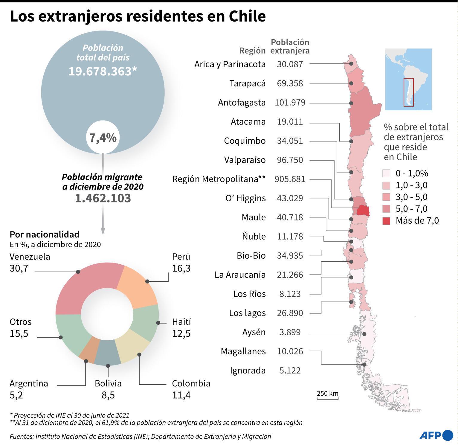 Los extranjeros residentes en Chile