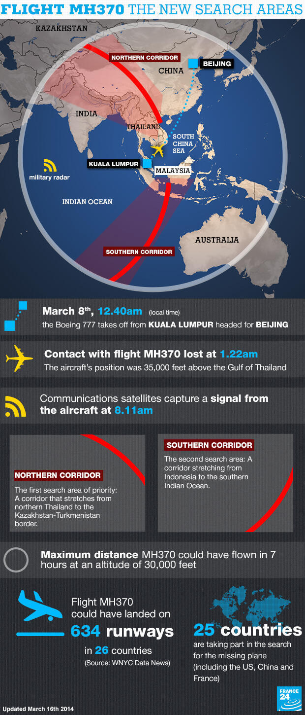 Where is MH370?